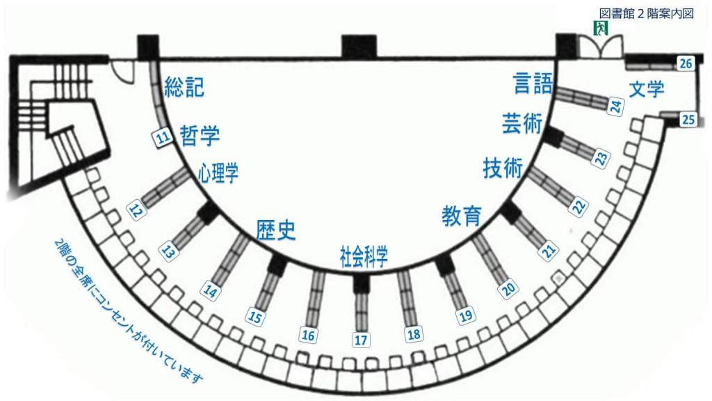 Web用館内図2階-分類記号抜(2016年度)