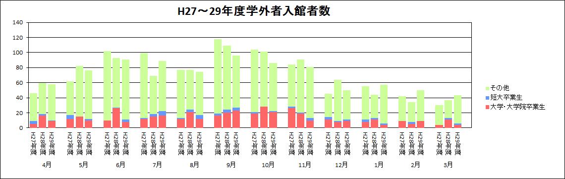 gakugaisya27-29